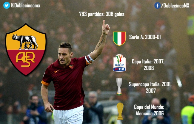 Totti numbers