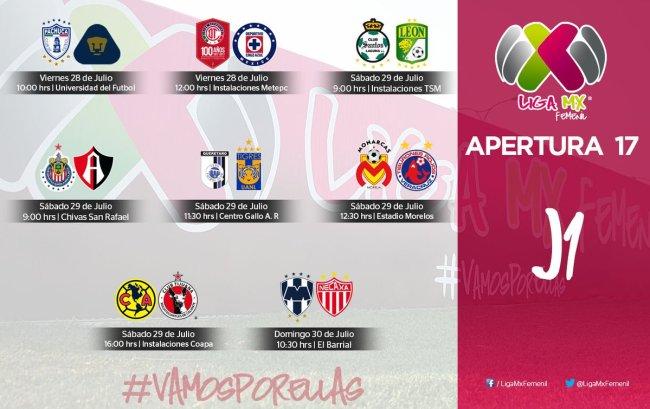 Liga MX Femenil fecha 1
