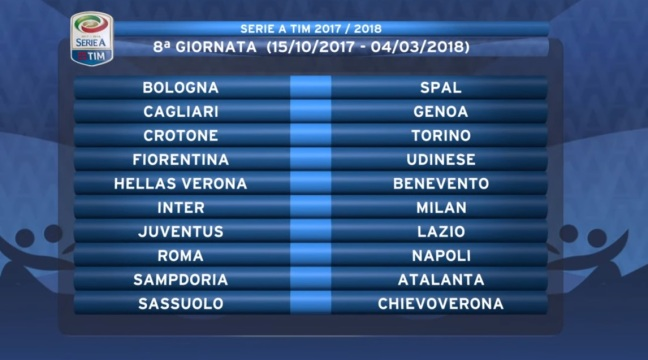 Serie A fecha 8OK
