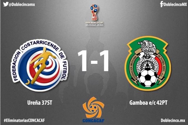 CRC-MEX FINAL